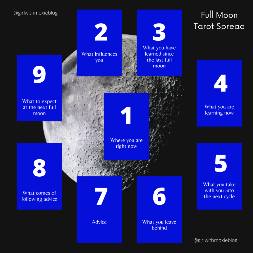 full moon tarot spread, full moon tarot reading, full moon, tarot, tarot card reading