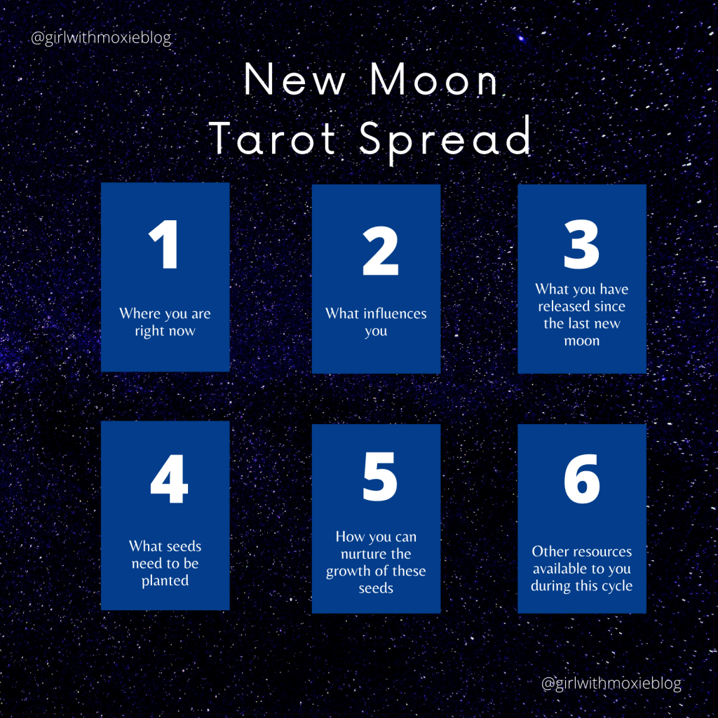 new moon tarot spread, new moon tarot reading, new moon, tarot, tarot card reading, Tarot cards